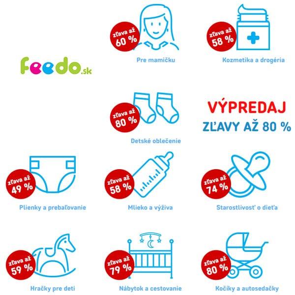cf437e143591 feedo.sk výpredaj · Domov   Oblečenie